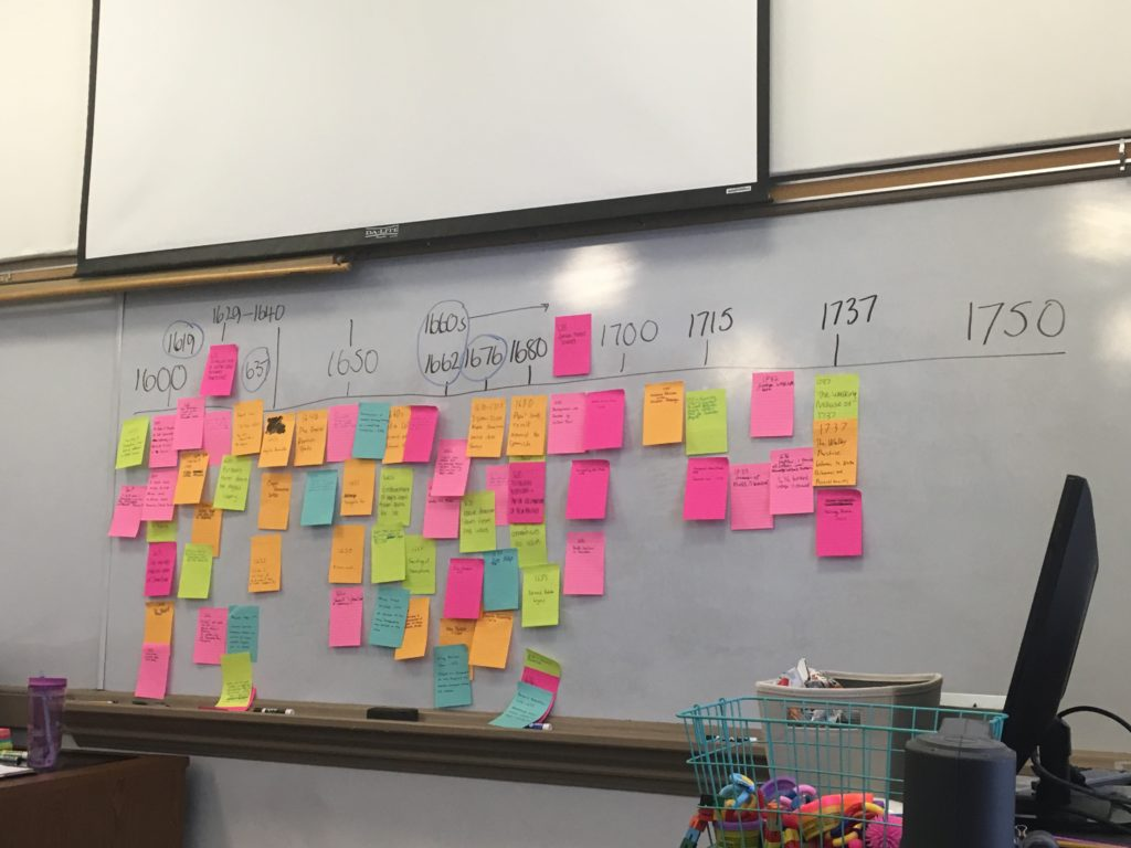 A whiteboard with a timeline on it that reads 1600 to 1750.  Below the timeline are many multi-colored post-it notes.